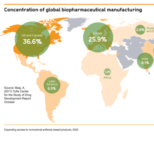 Map of the world showing the percentage of global pharmaceutical manufacturing that happens in different countries