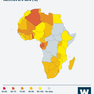 Map showing share of people in different African countries who agree that vaccines are safe