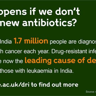 Infographic showing what may happen in India if we don't develop new antibiotics